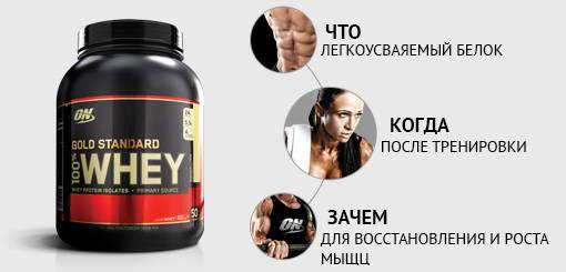 100% Whey Gold Standart от Optimum Nutrition